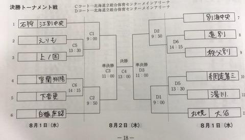 道中体連女子トーナメント組み合わせ