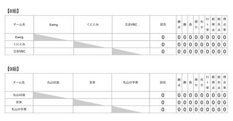 全日本小学生男子予選組合せ永山