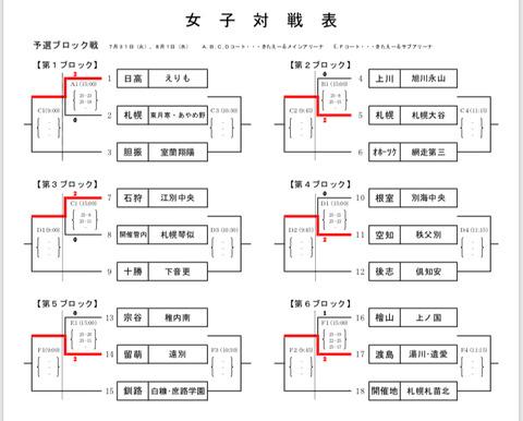道中体連女子予選結果のコピー