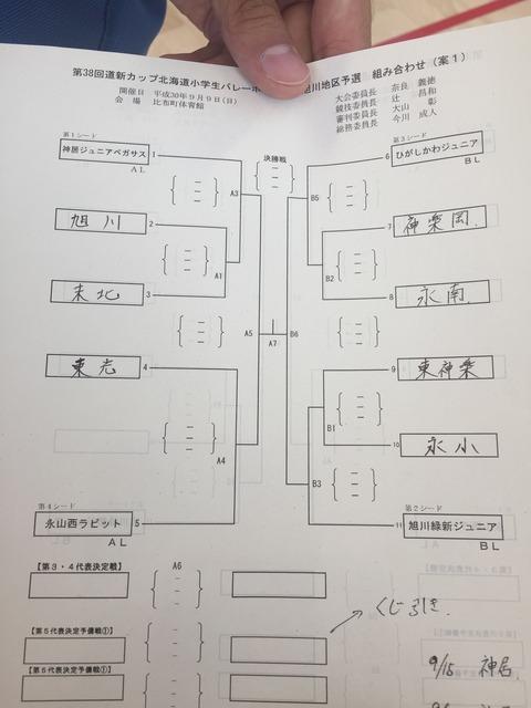 道新カップ予選旭川