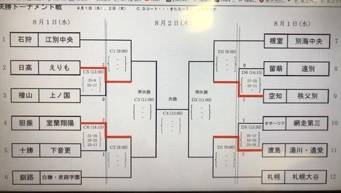 道中体連女子トーナメント途中