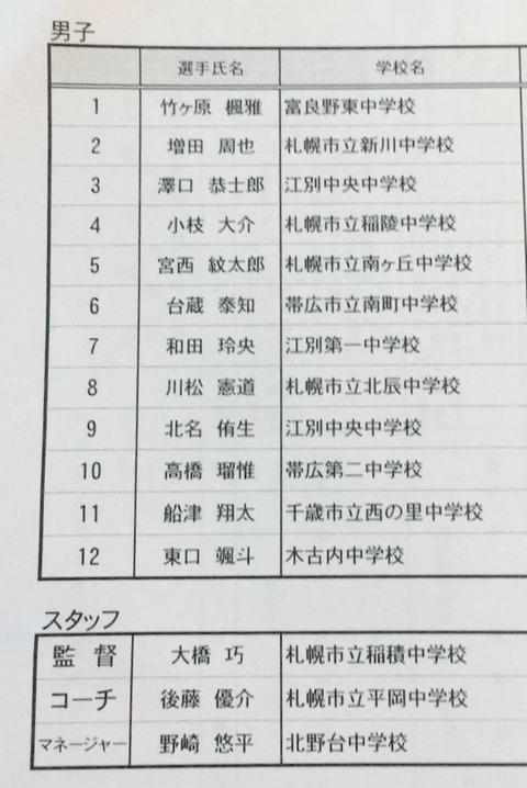 JOC男子2018