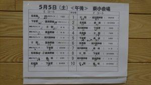 練習試合5−5