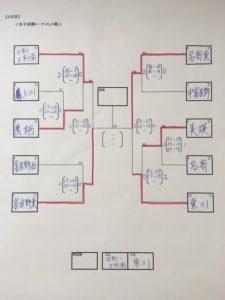 上川4地区トーナメント
