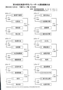 38中学選抜女子予選組合せ