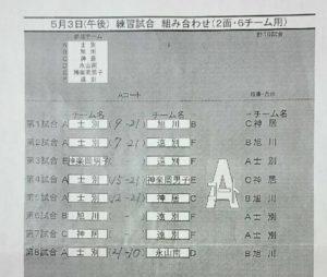 練習ゲーム5−3