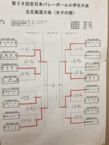 全日本小学生北北海道女子結果