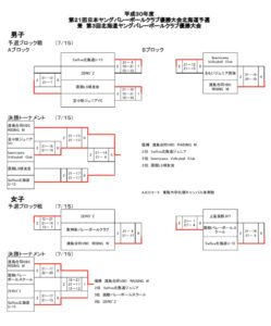 ヤング北海道2018予選結果