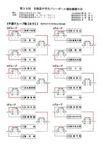 38選抜中学女子予選結果