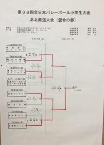 第38回北北海道大会混合