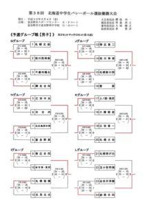 38選抜中学男子予選結果