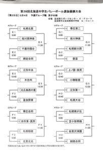 38選抜中学男子予選組合せ