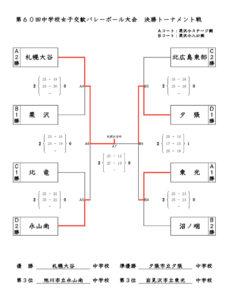 H30栗沢12月 トーナメント結果