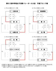 H30 栗沢12月 予選結果