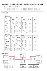 H30上川選抜
