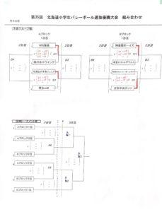 35小学生選抜男子1