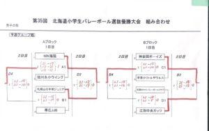 35小学生選抜男子予選結果