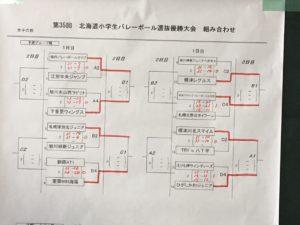 35小学生選抜女子1