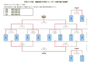 2019 中学生新人 釧路女子