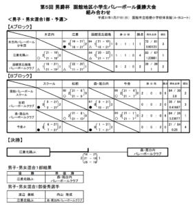 2019 小学生 新人 函館混合