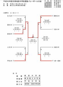 2019 中学生新人 日高
