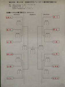 28 男子トーナメント