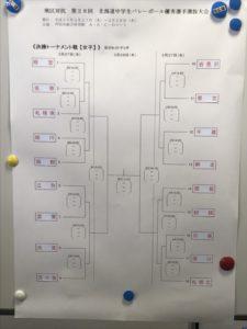 28 女子トーナメント