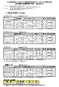 39 小学生 函館予選01