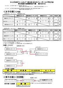 39 小学生 函館予選02