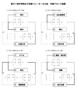 61 中学 栗沢予選