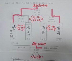 2019 中体連 留萌