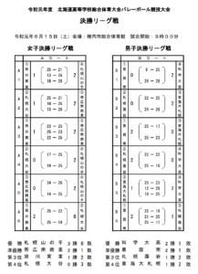2019 高体連 決勝リーグ