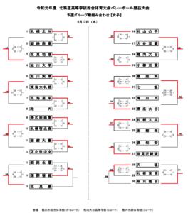 2019 高体連 予選女子