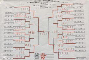 2019 中体連 十勝女子