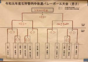 2019 中体連 石狩男子