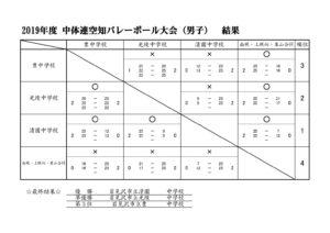 2019 中体連 空知男子