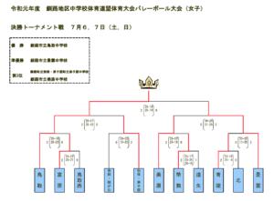 2019 釧路女子決勝