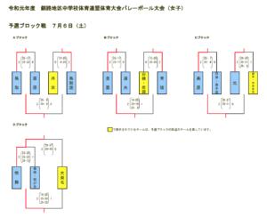 2019 釧路女子予選
