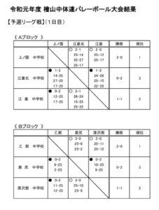 2019 中体連 檜山予選1
