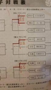 2019 北見予選女子1日目1