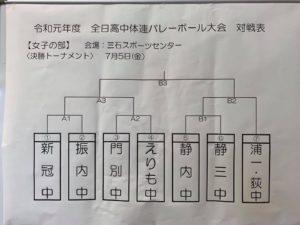 2019 中体連 日高