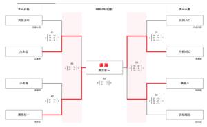2019 全日本小学生男子