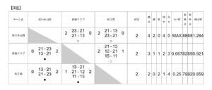 2019 予選永南
