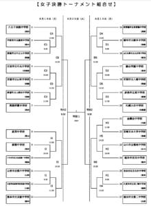 2019 決勝トー女子