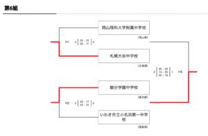 2019 予選女子 大谷