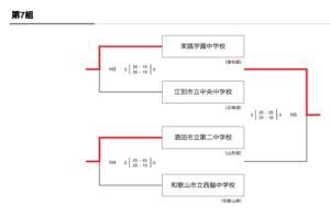 2019 予選女子 中央