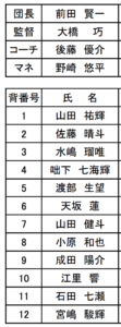 2019 JOC男子2