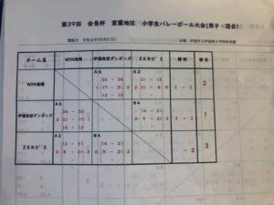 2019 道新カップ室蘭予選男子