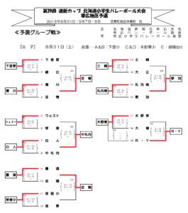 2019 道新カップ予選 帯広2