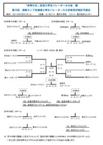 2019 道新岩見沢予選